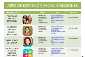 App logopedia