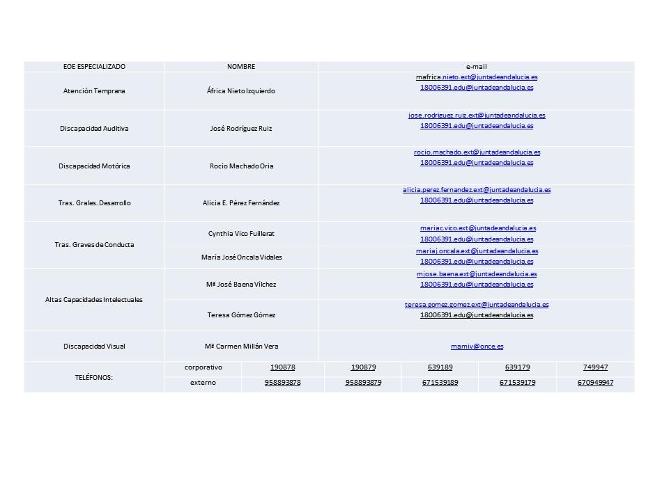 Datos EOEE - copia (2)