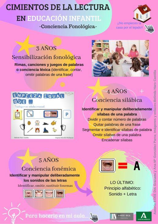 Prelectura en Infantil (1)